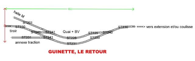 La gare de Guinette (le plan final)